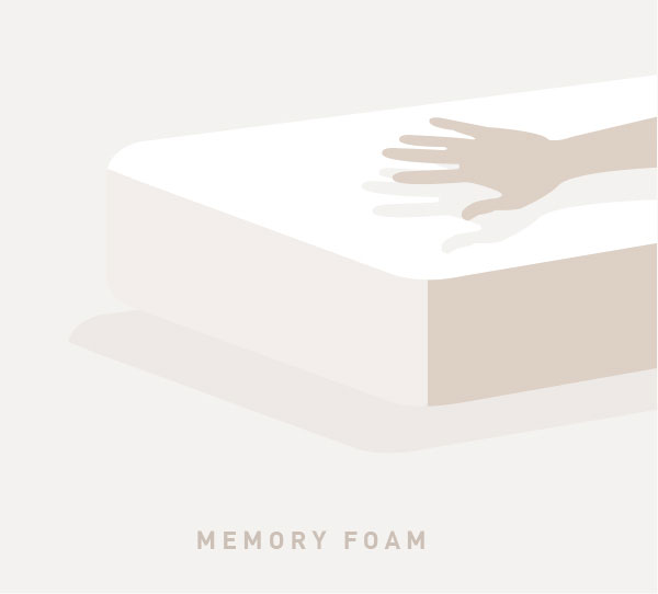 materasso, materasso memory, materasso in memory, materasso memory foam, materasso per mal di schiena, materasso Perdormire