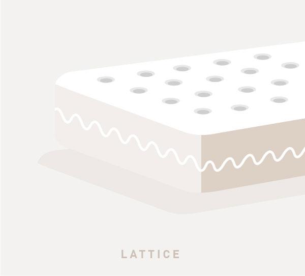 materasso, materasso in lattice, materasso per mal di schiena, materasso Perdormire